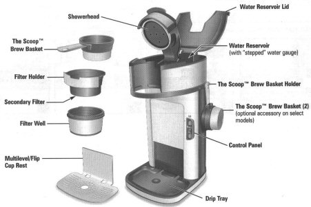 keurig machine parts